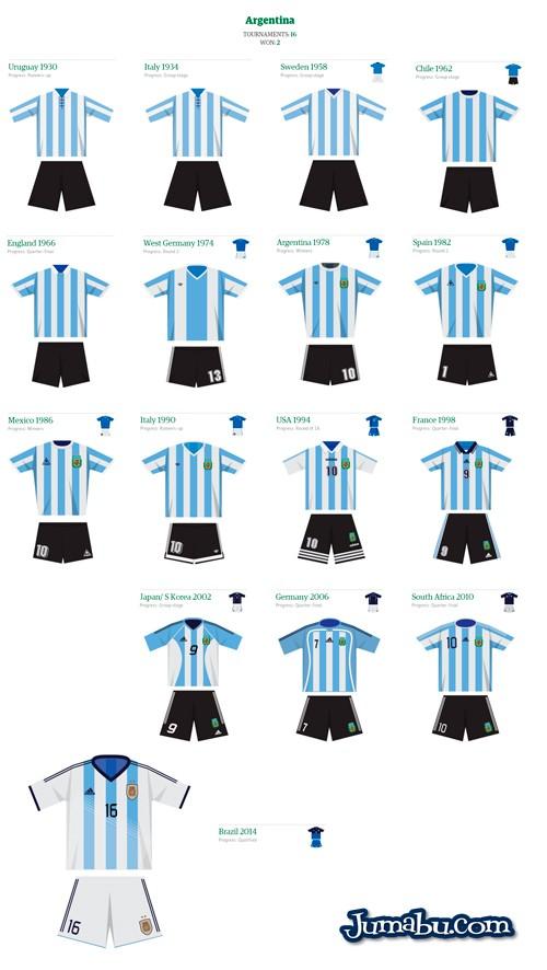 de Fútbol Argentina – Historial Indumentaria en PNG