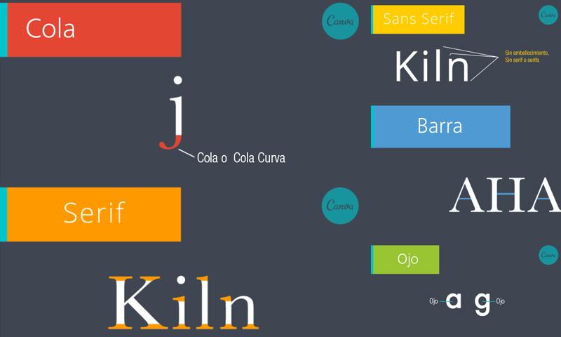 Conoce los Términos más Utilizados en Tipografía